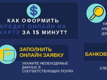 оформить быстрый кредит на карту онлайн
