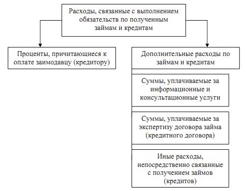 Онлайн конвертер валют тенге в рубли