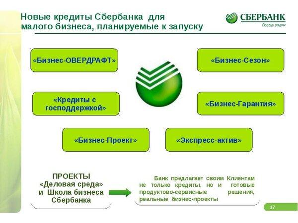 финансовый гарант кредит