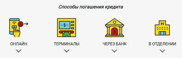 Экспресс кредит финанс телефон