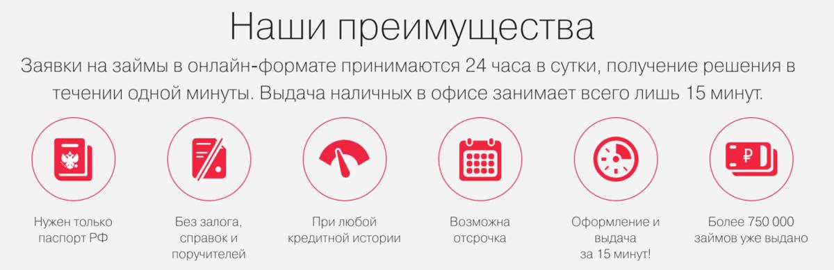 Онлайн кредит решение за 5 минут кредит под залог квартиры в братске