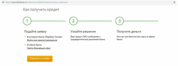 кредит без отказа 150000 рублей