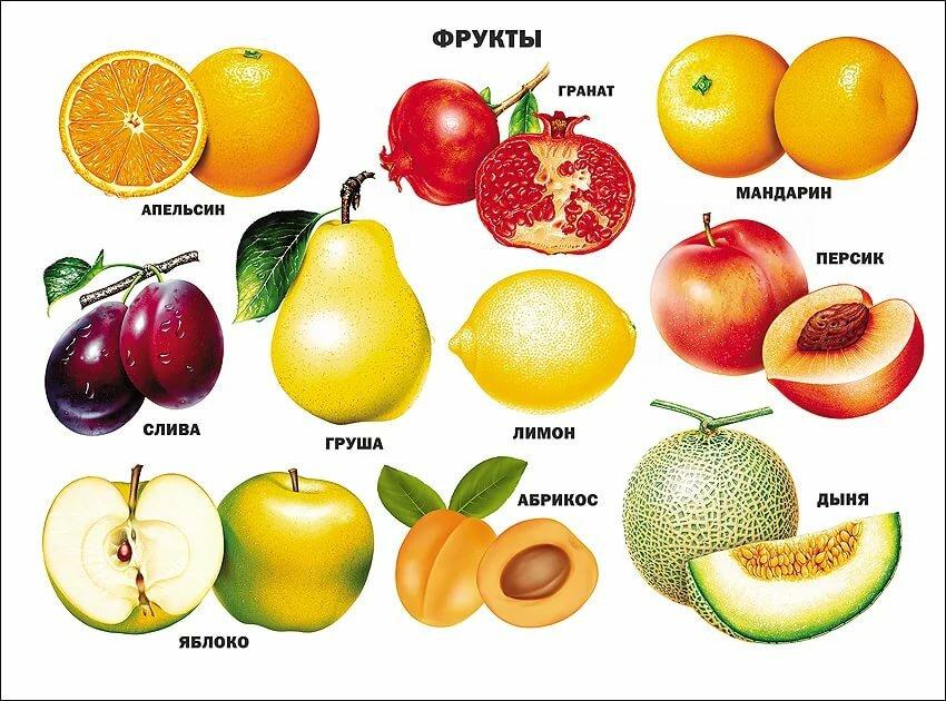 Изучать фрукты картинки