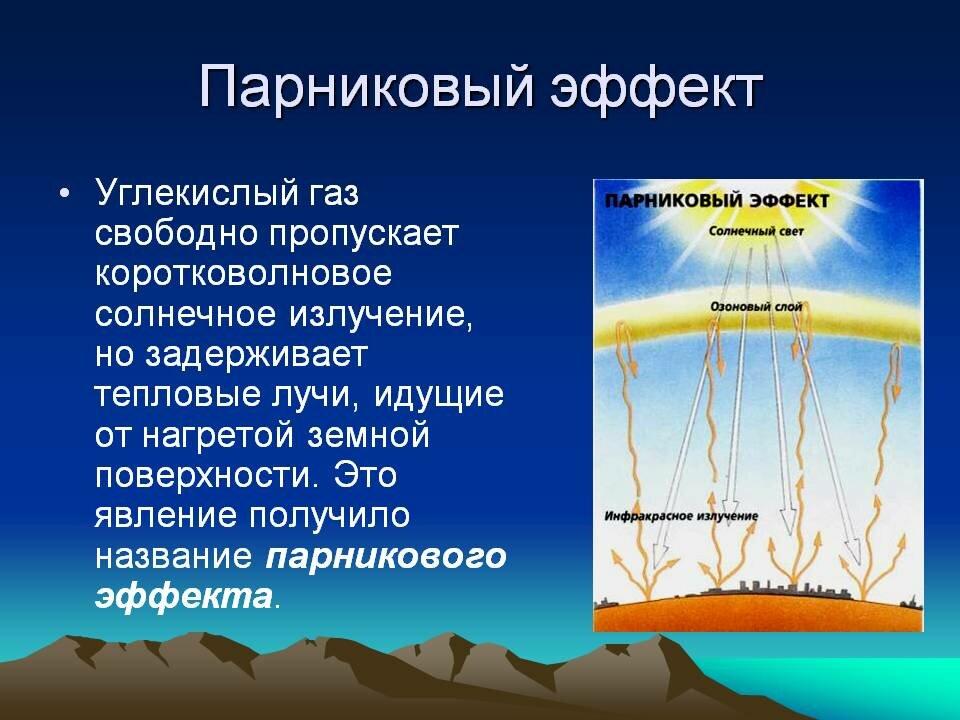 Картинки парниковых эффектов