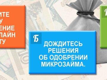 кредит наличными в мтс банке онлайн заявка на кредит наличными