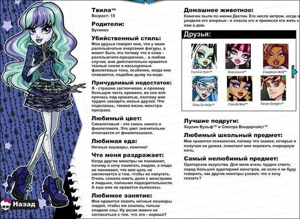 Все имена монстров хай с картинками на русском