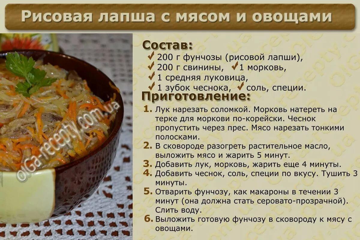Рецепт блюда в картинках
