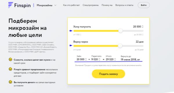 онлайн заявка на займ по телефону форум про кредиты