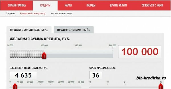 Сайт промсвязьбанка онлайн банк