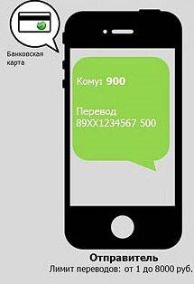 Как по номеру телефона перевести деньги на карту сбербанка через 900