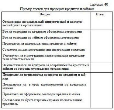 Таблица учета кредитов