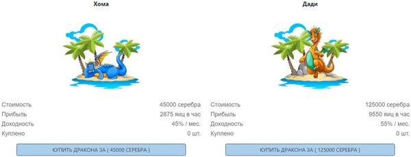 как получить кредит на открытие малого бизнеса с нуля купить буллпап егерь в москве в кредит