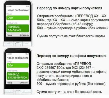 перевод с яндекс деньги на сбербанк по номеру телефона