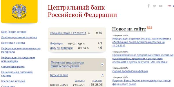 кредит европа банк горячая линия телефон по россии первый платеж по кредиту сбербанка
