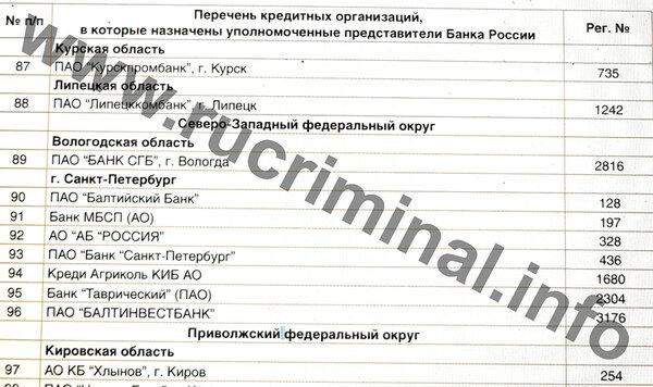 кредит в банке санкт-петербург условия с зарплатной картой