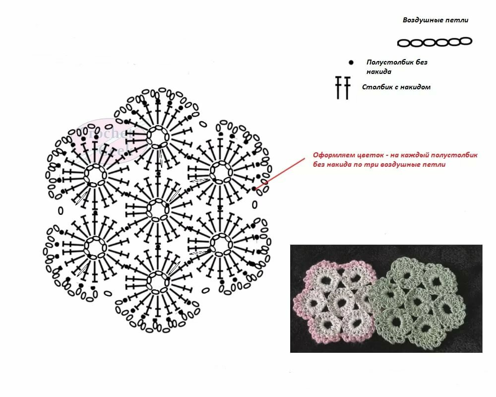 сервису сжатию цветы вязанные крючком со схемами фото например, без