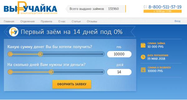 Заявки на микрокредит саратов как получить льготу за ипотеку