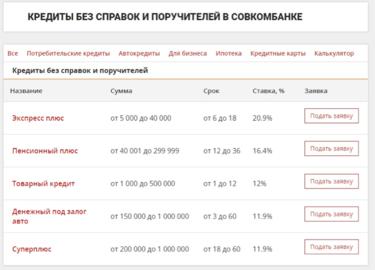 booking.com номер телефона москва
