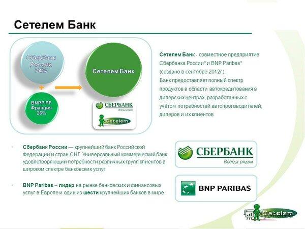 подать заявку на кредит в сетелем банке онлайн заявка на кредит наличными