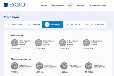 Взять займ онлайн на карту с плохой кредитной историей и черным списком