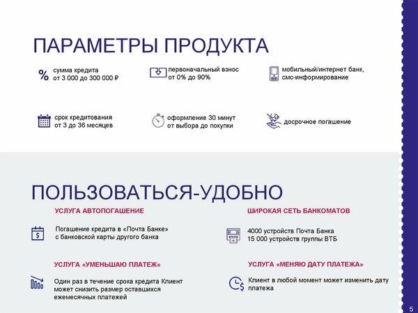 Кредитная карта почта банк условия пользования отзывы