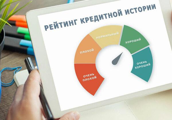 займ на карту без отказов украина