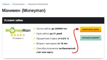 банки кирова кредиты процентные ставки