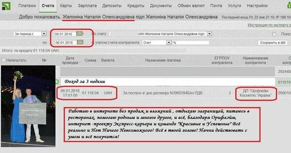 Кредит на карту на длительный срок украина