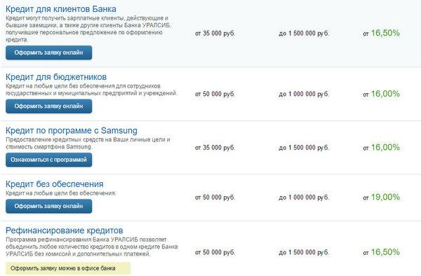 Уралсиб кредит онлайн заявка помощь взять в кредит