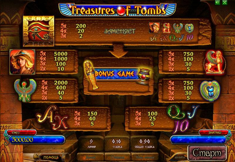 grobnitsa-s-sokrovishami-kazino