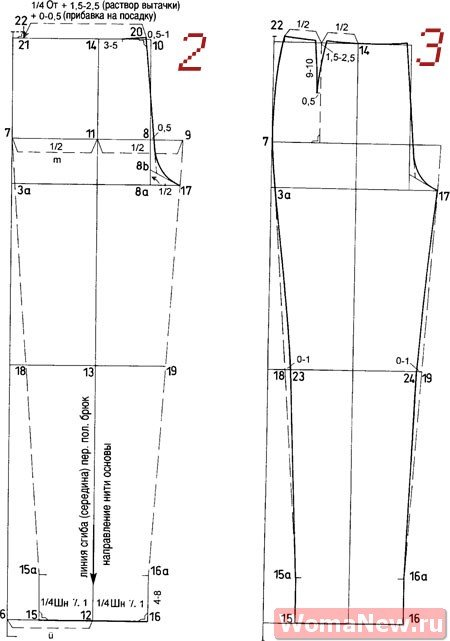 Выкройка женских брюк карго милитари - Переулок швейный | 641x450