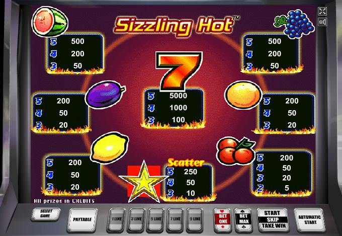 Игровые автоматы с отдачей бесплатно бесплатные игры онлайн игровые автоматы обезьянки