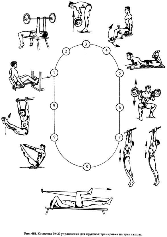 картинки на метод упражнений нас тут серьёзное