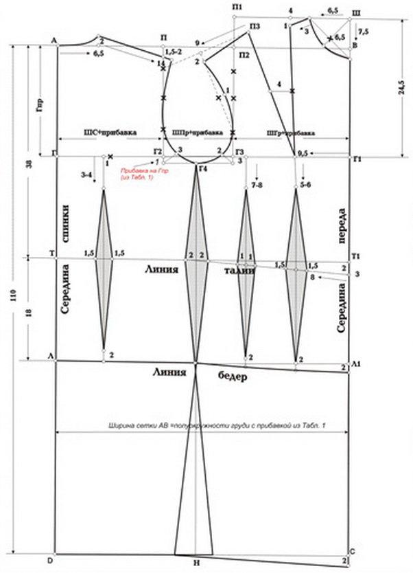 Схемы кройки и шитья 52