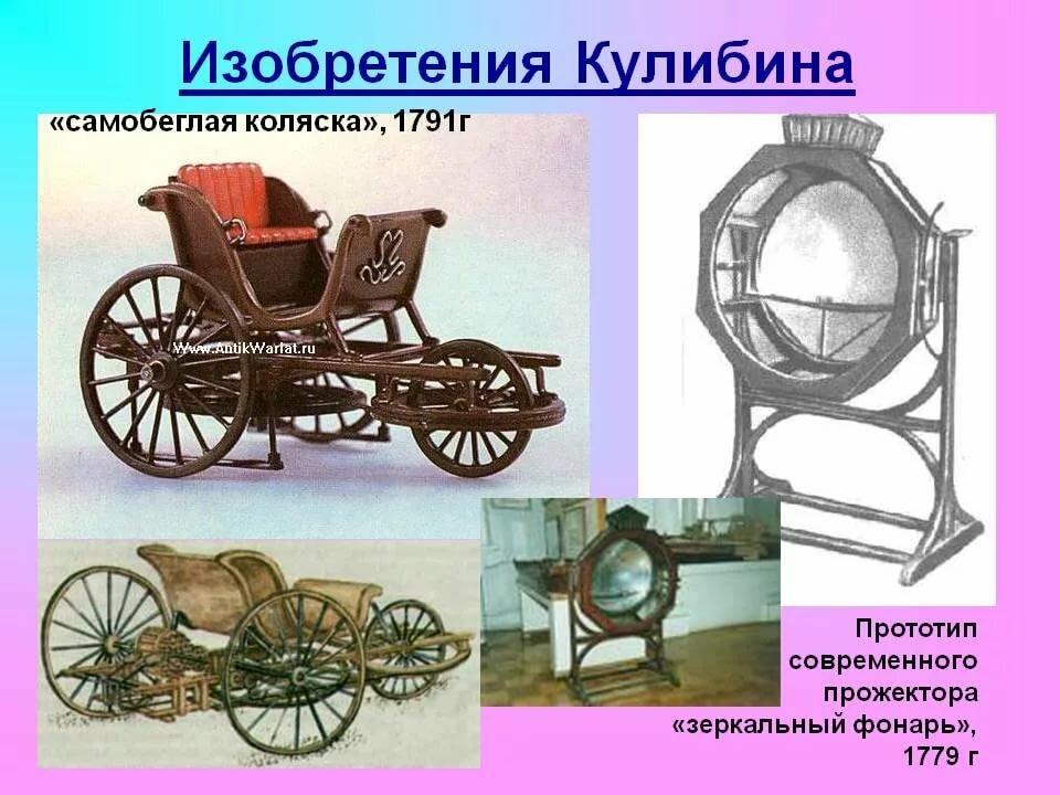 российские изобретения в картинках выручку придет раздел