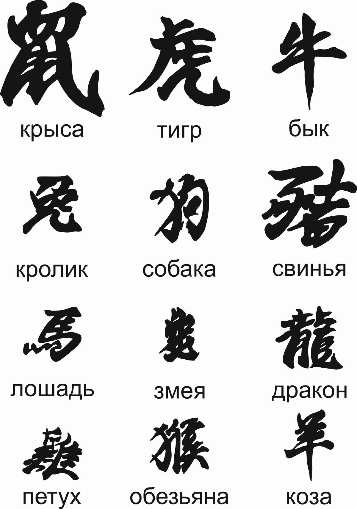 Иероглифы со значениями картинка