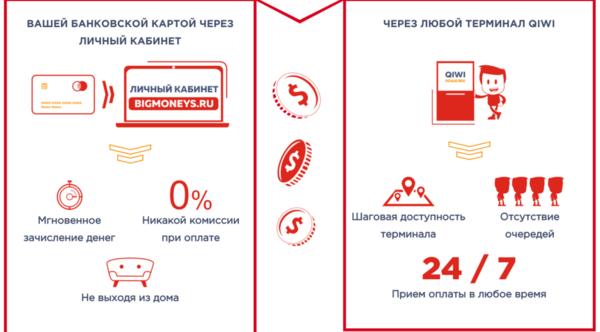 займ metrokredit ru
