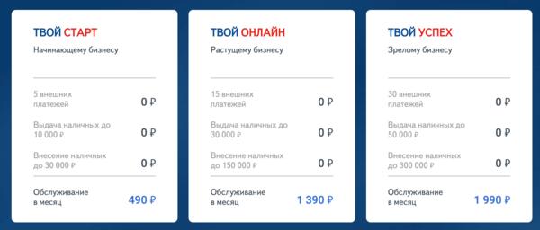 Банки рязань кредит онлайн кредиты под залог недвижимости владимир