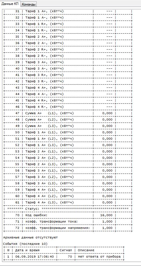 данные2