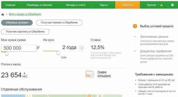 Сбербанк оформить онлайн заявку на кредит пенсионеру выдача кредитов под залог векселей