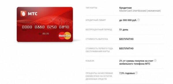 Взять займ онлайн без кредитной истории