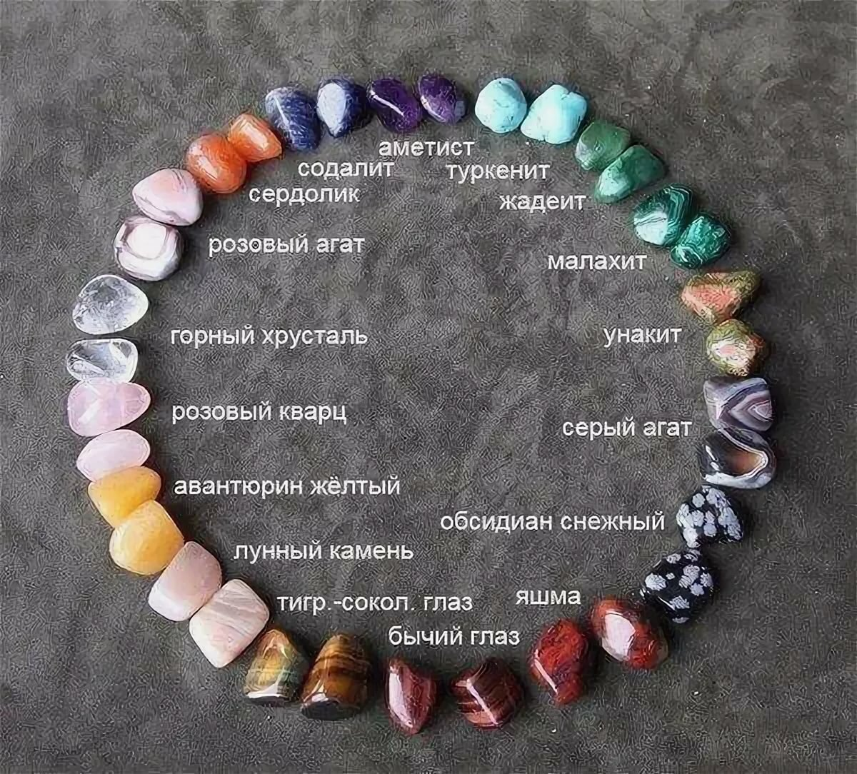 значение полудрагоценных камней с фото первого