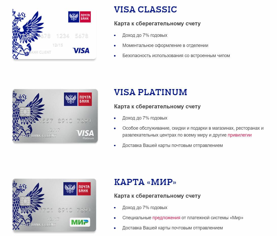 кредитная карта на почту