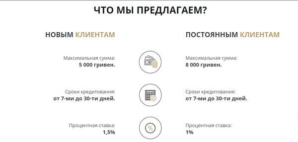 банк центр инвест ставки по кредитам миг кредит коломна