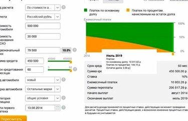 Калькулятор онлайн авто в кредит кредит займ залог