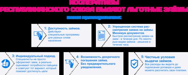 мкк поставщик займовкредит в калуге без справок о доходах