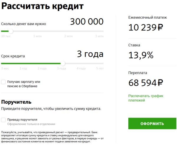 россельхозбанк рассчитать кредит онлайн калькулятор ипотека