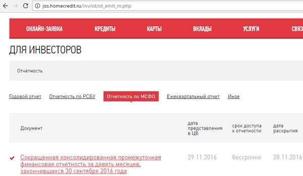 Почта банк официальный условия кредита