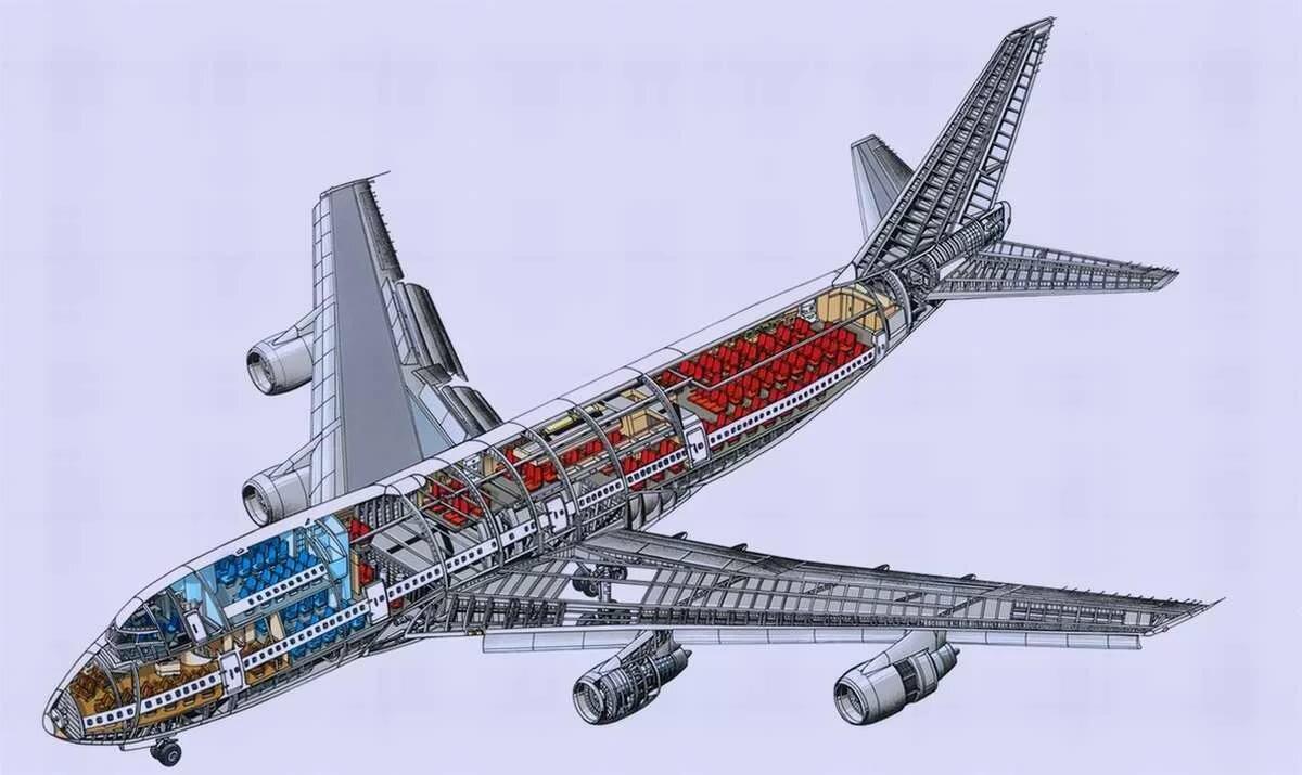 Устройство самолета фото