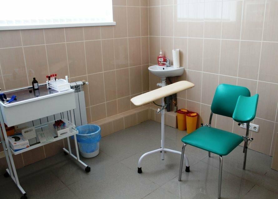 Картинка оснащение процедурного кабинета